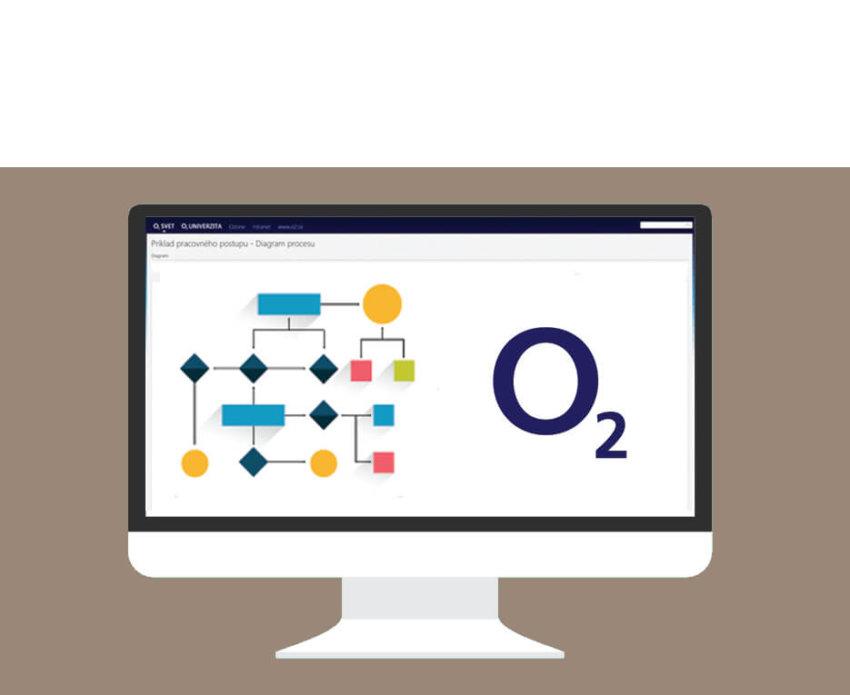Inovatívne zobrazovanie pracovných postupov pre O2 Slovakia